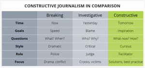 "<span class=""rodt""></span>Debat: Corona-krisen kan blive journalistikkens genfødsel 1"
